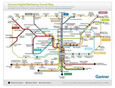 DIGITAL #MARKETING MAP by Gartner: »Neighborhoods represent functional regions that can be thought of as practice areas within an organization. »Tracks connect these regions, and can be thought of as application services that share common objectives and information. »Stations represent interaction points that can be thought of as vendor and product categories that provide platforms and point solutions. »Intersections represent transfer points where solutions may serve more than one business area