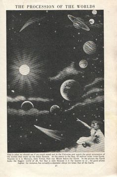 Solar System Illustration Vintage (page 2) - Pics about space