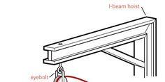 How to Build a Pergola Step By Step - DIY Building a Pergola - Home Decorations Ideas Deck Building Plans, Building A Pergola, Deck Plans, Pergola Plans, Pergola Kits, Pergola Ideas, Backyard Ideas, Cedar Pergola, Pergola With Roof