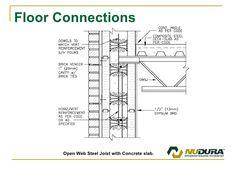 Floor Connections