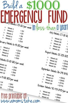 Simple printable chart to help you build a $1000 emergency fund in less than a year without feeling the stress of saving!