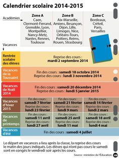 2014-2015 school yr calendar en France :) infographie Ap French, French History, Learn French, French Teacher, Teaching French, My School Life, School Stuff, French Flashcards, World Language Classroom