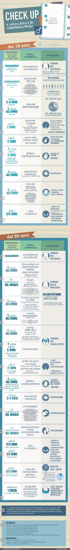 Check up: il calendario degli esami per lui - Infografica di Esseredonnaonline