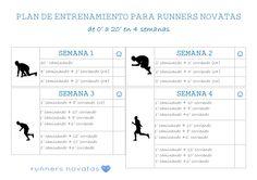 Plan de Entrenamiento para empezar a correr: 20 minutos en 1 mes
