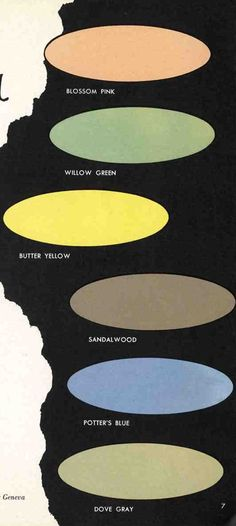 Retro kitchen paint colors from early 50s to 60s