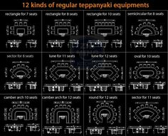 Image result for teppanyaki counter
