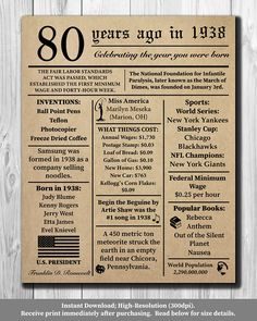 80 year old birthday wood sign can be customized to any age personalized 91st birthday chalkboard poster 1927 facts digital file bookmarktalkfo Choice Image