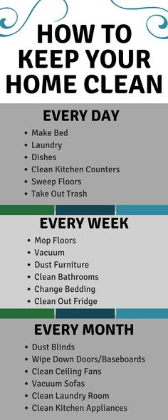 Professional House Cleaning Checklist clean it up Pinterest