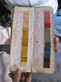 """natural dyes in India: each region has its own formula for treating cloth, ie. predye, secret additives, mordants and the water; its all about the water and of course the seasons. Shibori, Natural Dye Fabric, Natural Dyeing, Buch Design, How To Dye Fabric, Grafik Design, Color Theory, Moleskine, Textile Art"