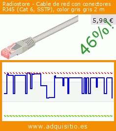 Radiostore - Cable de red con conectores RJ45 (Cat 6, SSTP), color gris gris 2 m (Accesorio). Baja 46%! Precio actual 5,90 €, el precio anterior fue de 10,97 €. http://www.adquisitio.es/wentronic/radiostore-cable-red-44