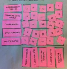 Math Puzzle that emphasizes multiple solutions. Could modify for older students. Math Strategies, Math Resources, Math Activities, Math Games, Educational Activities, Math Teacher, Math Classroom, Teaching Math, Teaching Ideas