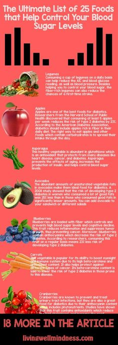 The Ultimate List of 25 Foods that Help Control Your Blood Sugar Levels - Living Wellmindness
