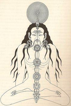 yogibe • Posts Tagged 'chakras'