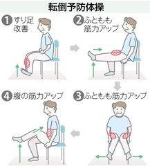 高齢者の転倒予防 体力に合わせ毎日体操 すり足 を改善 毎日