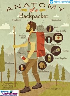 Do you love to be called as a Backpacker while being on Adventure Tour? :-D  Well, Here is a beautiful Anatomy of a Backpacker.  For more travel updates be connected to  Travel Universally