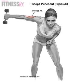 Punchouts for Shapely Arms. Tighten and Tone Your Triceps!