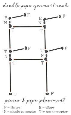 pipe garment rack diagram