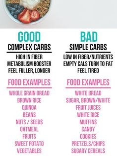 fit-personality:  We need carbs to survive, people! It's just a...