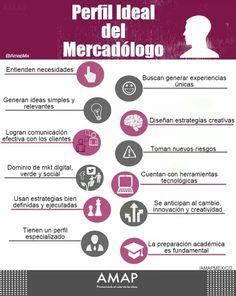 #Mercadologo