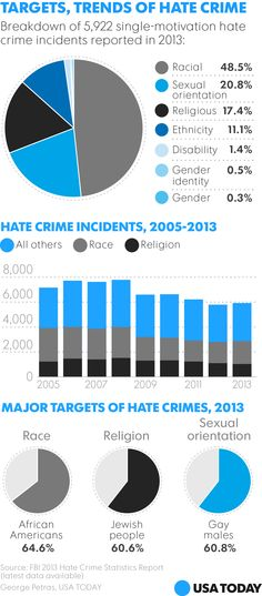 'Lone wolf' hate crime attacks like Charleston shooting on the rise