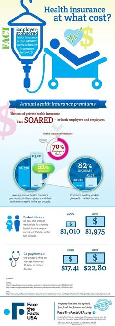 Health Insurance Infographics (Health Infographics) | New Visions Healthcare Blog - www.healthcoverag...