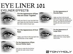 How to do your eyeliner for different eye shapes