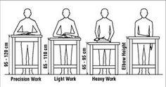 Если у вас сидячая работа, то стоит подумать о правильной организации рабочего места. Это, конечно, идеальные варианты. Хорошо, если можно поработать за письменным столом стоя:…