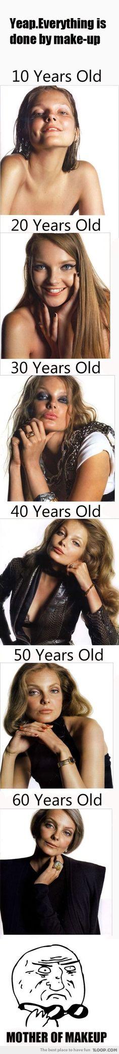 Power of Makeup.