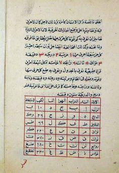 Magick Book, Family Problems, Islamic Messages, Free Pdf Books, Antique Books, Algebra, Spirituality, How To Plan, Atlantis