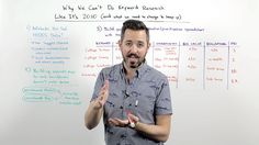 How To Teach Yourself SEO - It is a fact of learning that all education is…