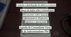 PM decreta sigilo de informações da corporação por até 15 anos
