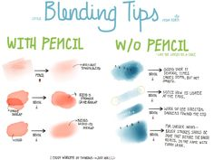 Great tips on using Pencil with Paper53 app