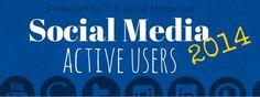 Réseaux sociaux : combien d'utilisateurs inscrits à date en 2014 ?