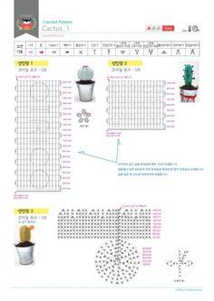 [공유] [오뜨리꼬] 코바늘 선인장 3종 무료 도안 : 네이버 블로그 Crochet Flower Patterns, Crochet Doll Pattern, Crochet Dolls, Crochet Flowers, Crochet Cactus, Easy Crochet, Free Crochet, Crochet Stitches Chart, Editorial