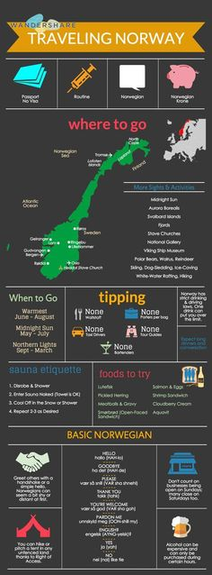 Norway Travel Cheat Sheet; Sign up at www.wandershare.com for high-res images.