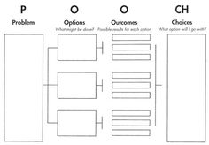 P (problem) O (options) O (outcomes) CH (choices) graphic organizer