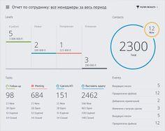 Interactive Infographic, Ipad, Chart