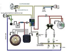 kick start only? and a wiring diargam for dummies  Page 2  XS650 Forum | BOBBERS | Motorcycle