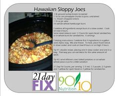 21 Day Fix Sloppy Joes