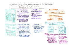 Content Gating: When Whether and How to Put Your Content Behind an Email/Form Capture  Whiteboard Friday