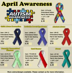 Image result for april awareness and causes