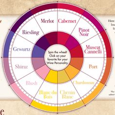 Spin the wheel! Click on your favorite for your Wine Personality.