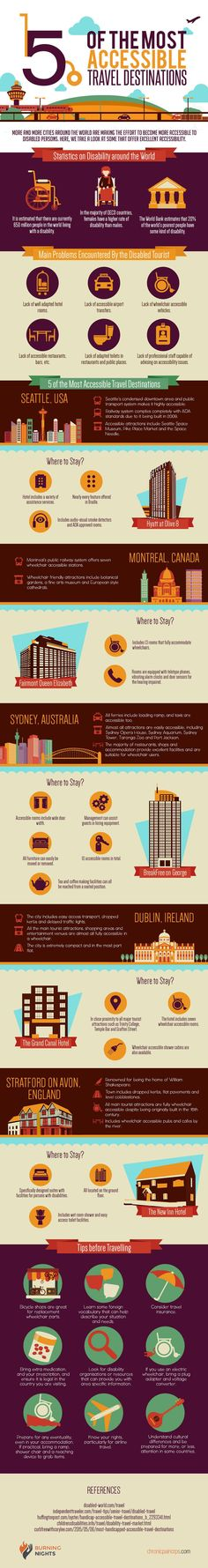 Accessible Travel Destinations Infograhic