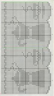 Schemi per il filet: Bordo con macchinette del caffè e tazzine colorate Filet Crochet, Crochet Borders, Diy Crochet, Knitting Patterns, Crochet Patterns, Crochet Curtains, Crochet Bookmarks, Curtain Patterns, Charts And Graphs