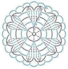mandalas al crochet patrones - BúsquedadeGoogle