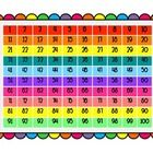 Math Freebie!  These 100 charts were created just for kindergarten.  You will have 4 different charts to use to teach numbers to 100 and skip counting.  The first...