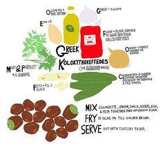 Recipe for Greek Kolokythokeftedes (no link)