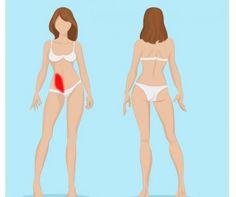 Dacă te doare des o anumită parte a corpului, atunci s-ar putea să suferi de următoarele afecțiuni Bikinis, Swimwear, Disney Characters, Fictional Characters, Thong Bikini, Disney Princess, Fashion, Bathing Suits, Moda