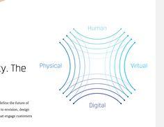 How we're connected to our world through digital Atari Logo, Connection, Digital, Logos, Logo