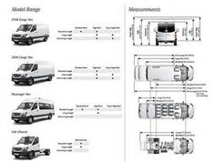 Mercedes Sprinter Van Dimensions - Bing Images | Travel - Vechicals ...